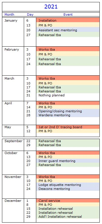Athol masonic events & meetings 2021